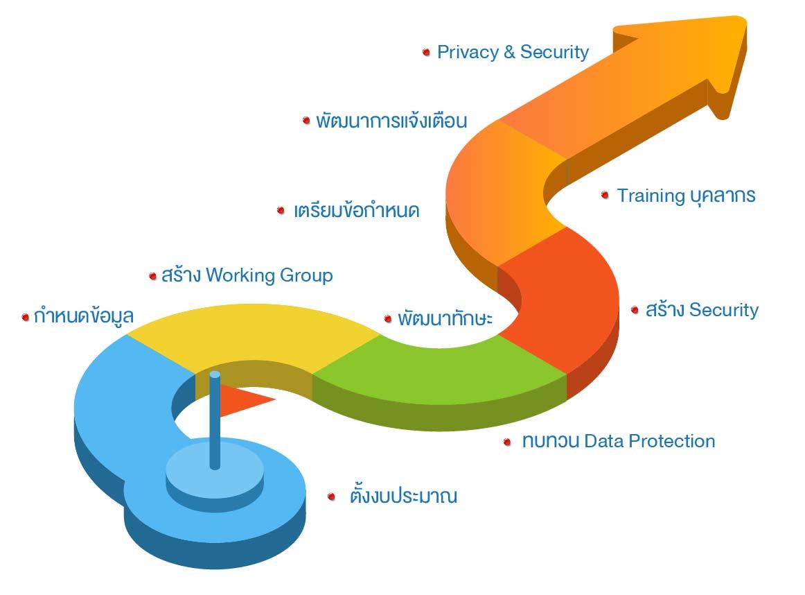 PDPA-infomation-03
