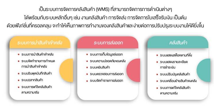 img-Barcode-System-Development-02