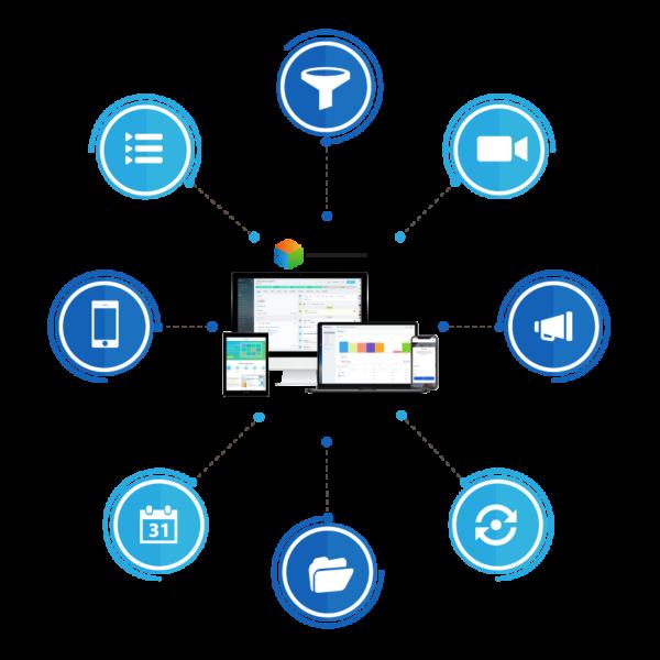 Netcube IntraNet-mind-map