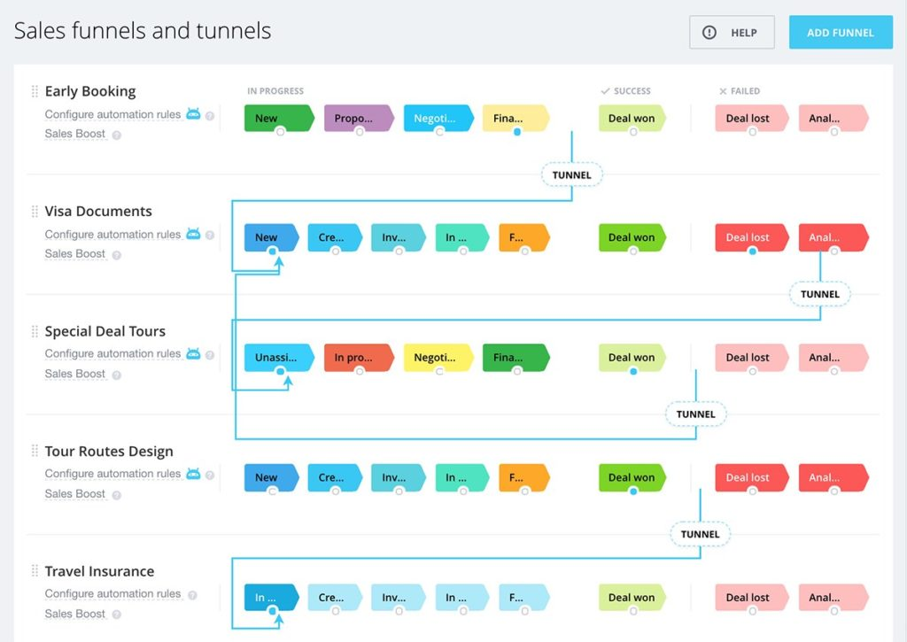 img_crm_funnels_tunnels_1