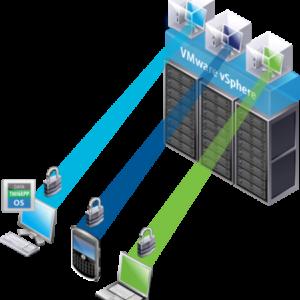 img-VMware-Horizon